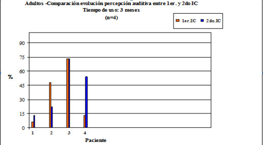 ic secuenciales 1