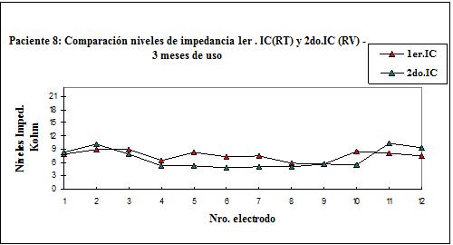 ic secuenciales 14