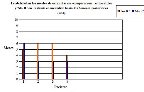 ic secuenciales 16