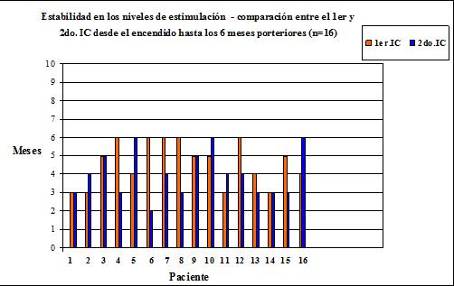ic secuenciales 17